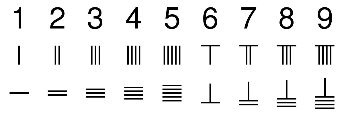 Число '7' в китае – хорошее и плохое одновременно